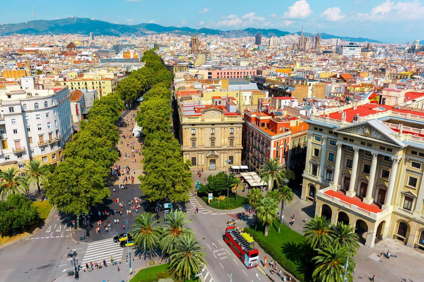 La Rambla in Barcelona - Top