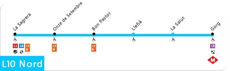 Barcelona Metro L10 Nord
