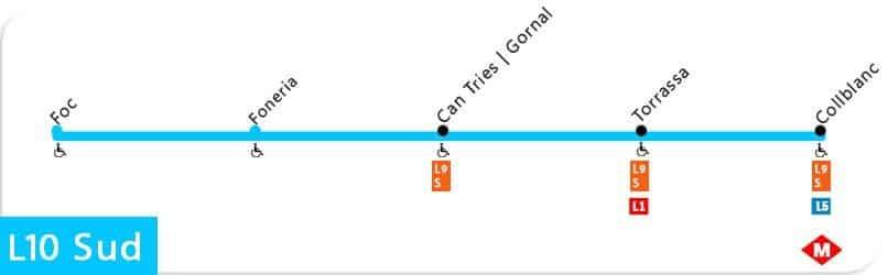 Barcelona Metro L10 Süd