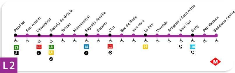 Barcelona Metro L2