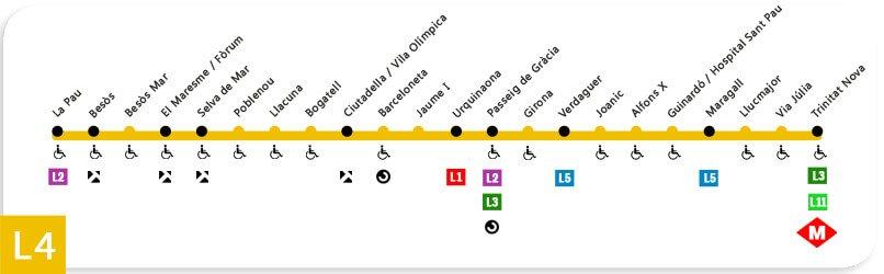 Barcelona Metro L4