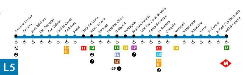 Barcelona Metro L5