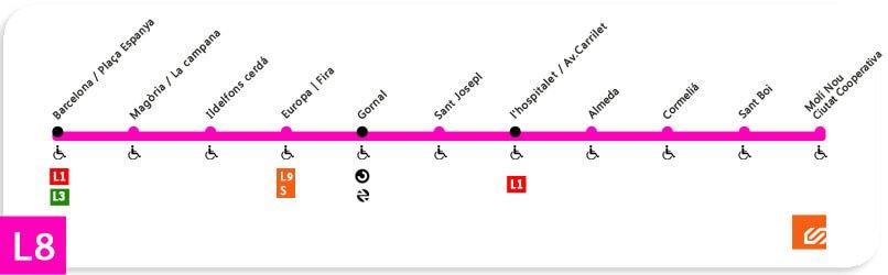 Barcelona Metro L8