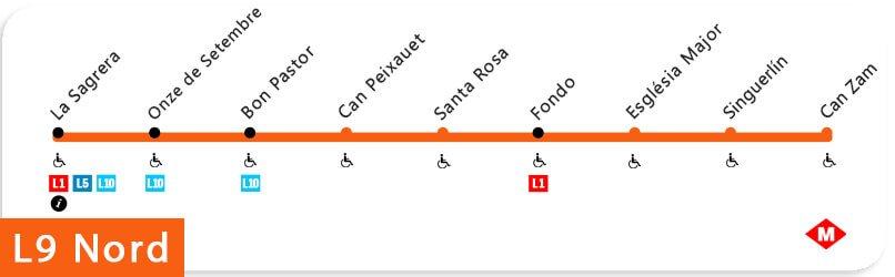 Barcelona Metro L9 Nord
