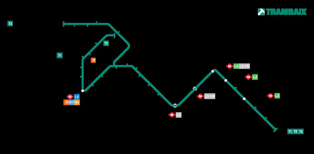 Trambaix Barcelona Map