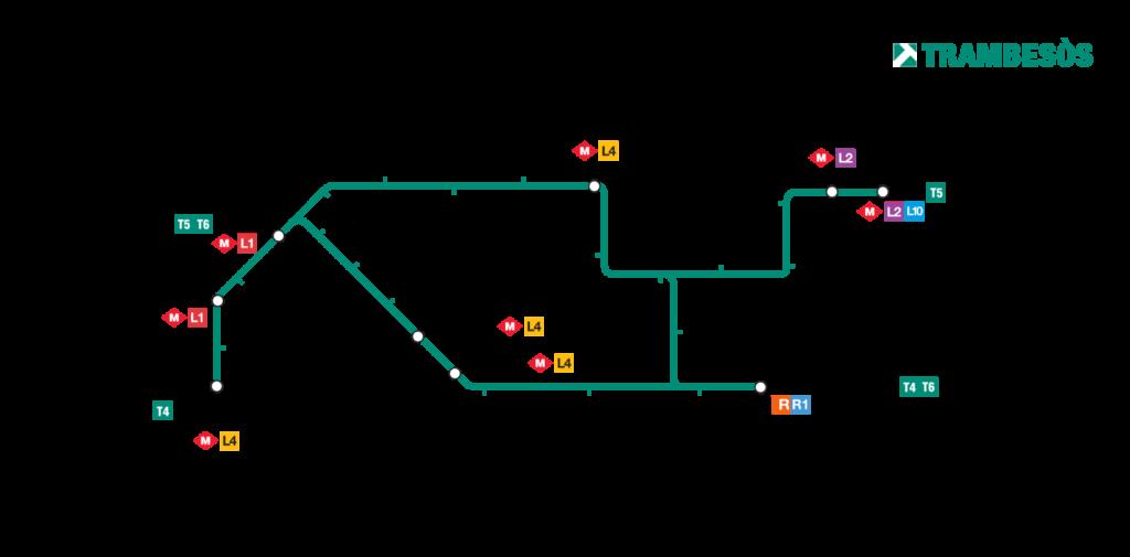 Trambesòs Barcelona Map