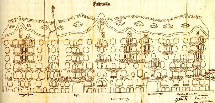 Grundriss der Fassade der Casa Mila